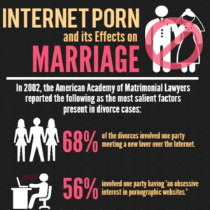 the effects of a porn addiction