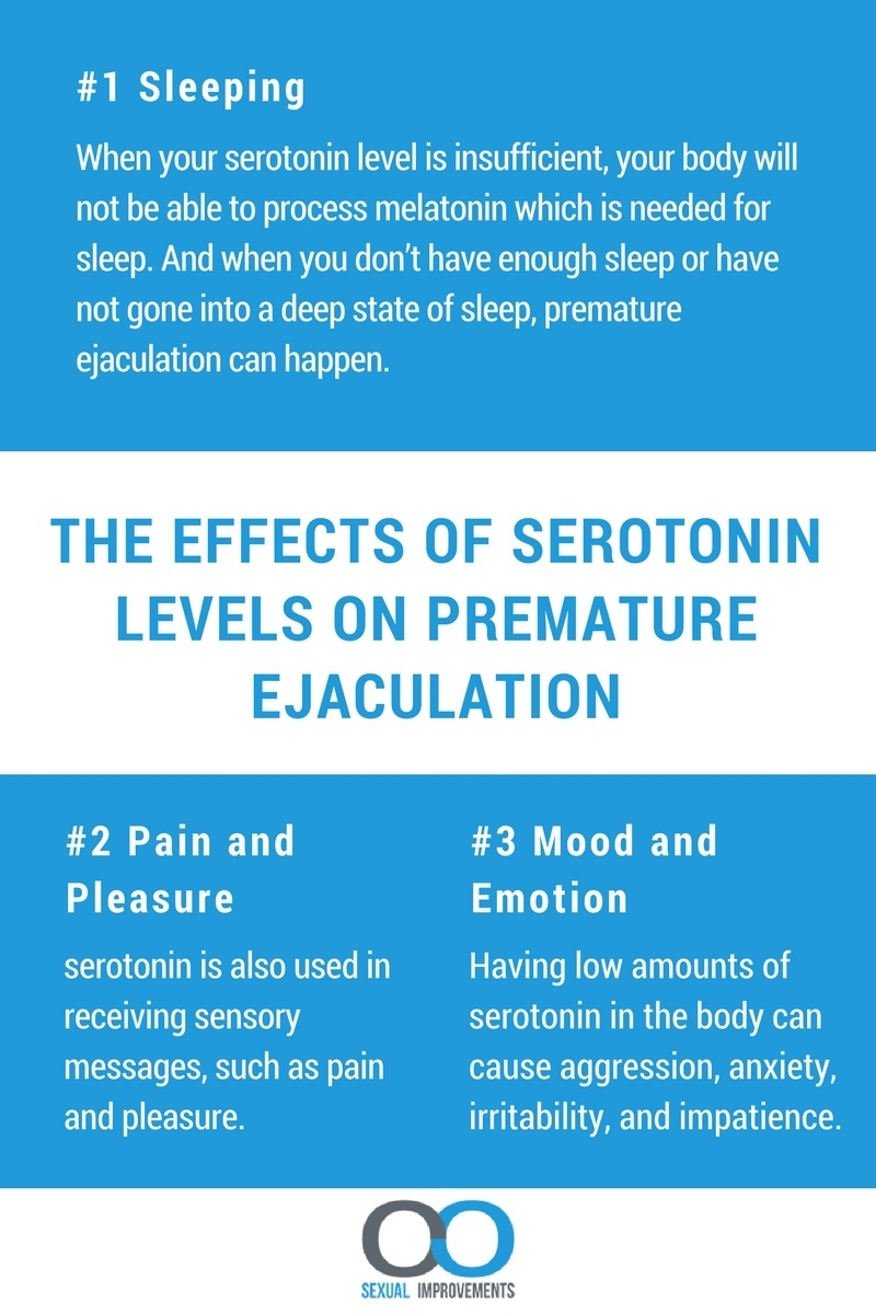 Serotin levels and premature ejaculation infographic